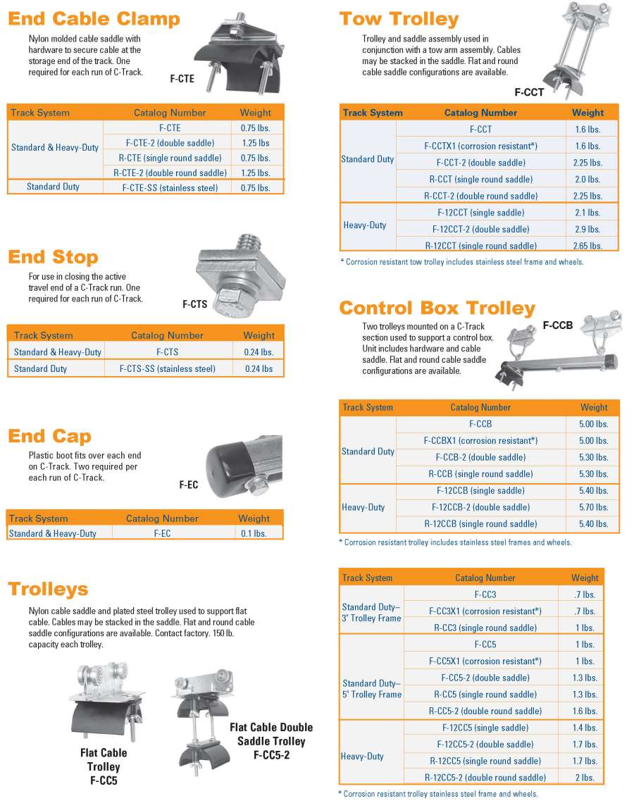 TelemotiveDirect.com: Products: Cable and Festoon Systems